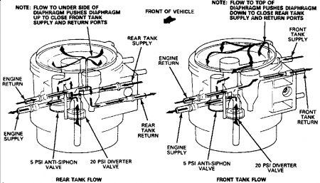 1992 ford f150 fuel system diagram 1997 ford f150 fuel system diagram