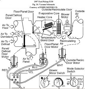 diagram of heating system of 1997 ford f150 1997 ford f150 brake system diagram