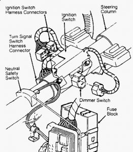 Chevrolet S 10 1993 Chevy S 10 Ignition Switch 3 on gm ignition module wiring diagram