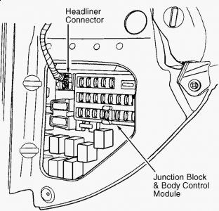 2000 Chrysler Lhs Fuse Box - Wiring Diagram Data