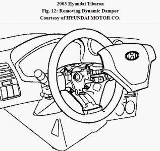 2003 hyundai tiburon ignition switch the key broke off in the 03 Tiburon Interior 2carpros forum automotive pictures 62217 1 65