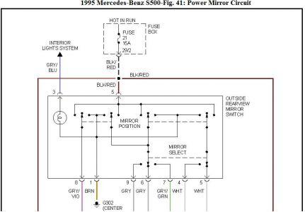 mercedes benz s500 wiring diagram mercedes benz lights wiring diagram