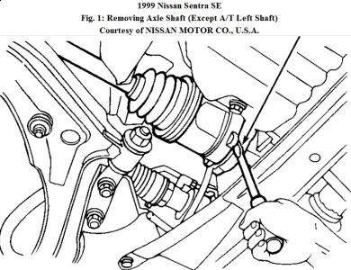 Nissan Sentra 1999 Nissan Sentra Replacing Both Front Axles on 1989 f150 wiring diagram
