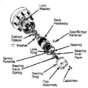 F150 1992 Spindle Diagram