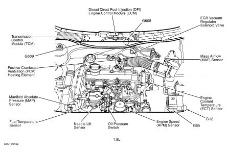 2000 vw engine diagram wiring diagram structure VW Passat 1.8T Engine Diagram