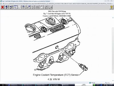 Chevrolet S 10 2002 Chevy S 10 2002 S10 Crewcab 43l Coolant Temp Sensor L on wiring diagram on alternator