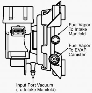 Chevrolet Silverado 2003 Engine Diagram further Chevrolet Suburban Air Conditioner Diagram Html in addition 97 Gmc Jimmy Fuel Pump Relay Location additionally Volvo S40 Map Sensor Location moreover Chevy 250 Vacuum Diagram. on 1998 gmc sierra fuse box diagram