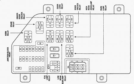 1996 chrysler lhs fuse box location wiring diagram todaysfuse box for chrysler concorde wiring schematic data 1996 chrysler lebaron 1996 chrysler lhs fuse box location