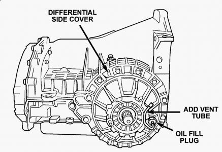 cadillac seville ac wiring diagram with Chrysler 300m Transmission Fluid on 2010 F150 Heating And Air Conditioning Diagrams likewise Pontiac Bonneville 1998 Pontiac Bonneville Blower Motor Relay Location besides 85 Southwind Motorhome Wiring Diagram together with 5mchp Buick Lesabre Custom Recently Replaced 2000 Buick Lesabre together with Chrysler 300m Transmission Fluid.