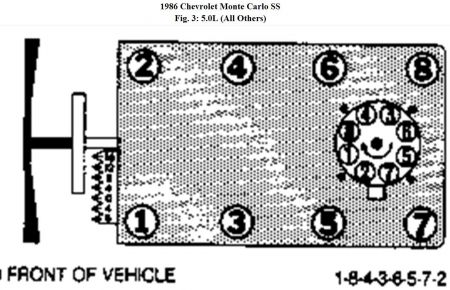 1986 Chevy Monte Carlo I Need Help!!!!: 1986 Chevy Monte Carlo V8