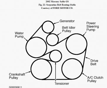 1997 Mercury Sable Timing Belt Manual   2002 Mercury Sable Water Pump Belt Youtube