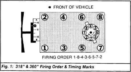 1976 chrysler new yorker enging fireing order please tell Transformer Wiring