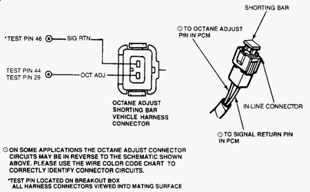 1993 Ford Crown Victoria 341 Service Code: Neutral Pressure Switch