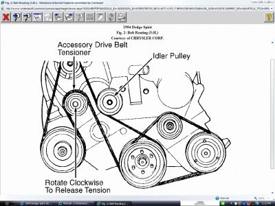 1994 Dodge Spirit Drive Belt Diagram: Other Category Problem 1994 ...2CarPros