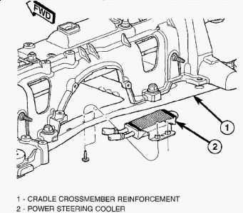 Jeep Grand Cherokee Undercarriage Diagram 2008 Chevy Equinox Front on 2000 dodge grand caravan trailer wiring diagram