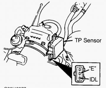 box breakout engine test blackout box wiring diagram
