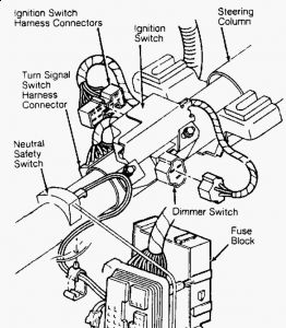 chevy truck steering wheel wiring diagram s10 steering wheel wiring schematics ignition keylock cylinder: electrical problem 6 cyl two ...