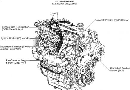 1997 pontiac grand am engine diagram - wiring diagrams disk-metal -  disk-metal.alcuoredeldiabete.it  al cuore del diabete