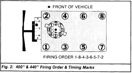 1976 chrysler new yorker enging fireing order: please tell me the ... 1948 chrysler new yorker wiring diagram