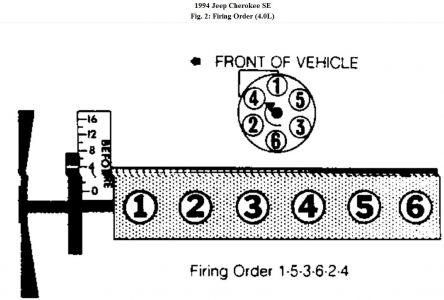 1998 Jeep Grand Cherokee Distributor Cap Wiring Diagram ... Jeep Spark Plug Wire Diagram on spark plug wiring diagram, corvette spark plug wire diagram, land rover discovery spark plug wire diagram, hemi spark plug wire diagram, mustang spark plug wire diagram, jeep grand cherokee spark plug wire routing, jeep 4 0 plug wires, gmc spark plug wire diagram, jeep spark plug wire order, chevy spark plug wire diagram, jeep liberty spark plug location, willys spark plug wire diagram, hyundai spark plug wire diagram, saturn spark plug wire diagram, honda spark plug wire diagram, jeep 2 5 spark plug wires, jeep tachometer wire diagram, 454 spark plug wire diagram, dodge durango spark plug wire diagram, ford spark plug wire diagram,