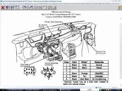 Chevrolet S 10 1988 Chevy S 10 Spherical Vacumn Ball on 56 chevy wiring diagram