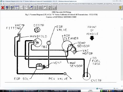 1988 chevy s 10 spherical vacumn ball engine performance these are the vacuum diagrams for 1988 s 10 4 cyl this ball is not for the brakes if the brakes are acting up when you step on the pedal test the check