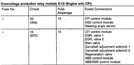 mercedes benz sl overvoltage relay fuse