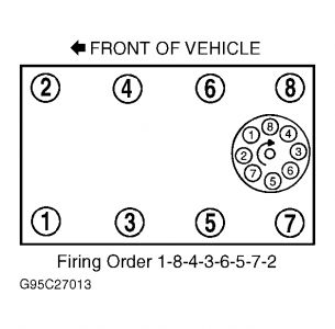 For a 2001 Dodge Ram 360 1500 what would be the firing order... - Q&A