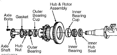 1992 Ford F150 Replace Front Rotor Is There A Diagram Or Good. 2carpros Automotive S6221755. Ford. 2002 Ford F 150 Front Hub Diagram At Scoala.co