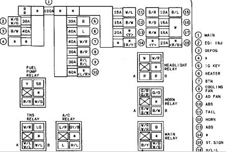 mazda 626 fuse box diagram 2000 mazda 626 fuse box diagram 2000 mazda 626 fuel pump relay location: does anyone know ...