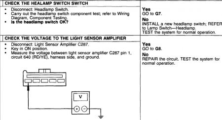2003 Ford F150 Head Lights: When Truck Is Started Head ...  F Headlight Switch Wiring Diagram on