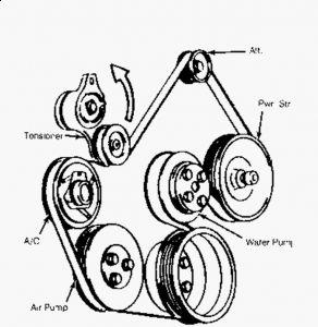 1988 chevy caprice alternator belts does the alternator