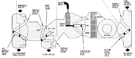 Ford Flex Trailer Wiring Diagram besides Ford Ignition Module likewise Ford Puma Fuel Pump Wiring Diagram furthermore Fuse Box On Ford Fiesta also Ford Scorpio 2 5 1994 Specs And Images. on 2012 ford festiva
