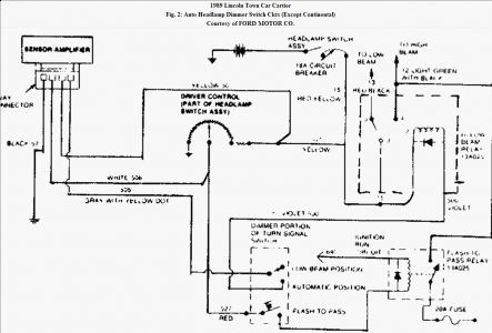 1988 lincoln town car solenoid wiring diagram 1994 lincoln town car radio wiring diagram automatic headlights: electrical problem v8 two wheel ...