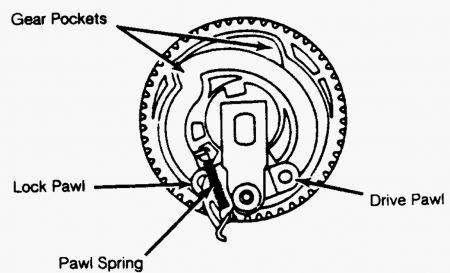 1995 Cadillac Eldorado Fuse Diagram