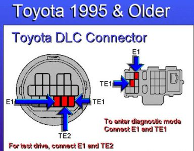 1989 Toyota 4Runner Shakes While Accelerating: My Hilux Shakes