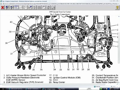 2000 lincoln town car engine diagram 97 town car engine diagram 95 lincoln town car engine diagram. 95. free printable ... #10