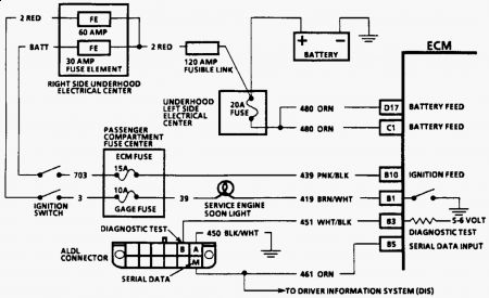 pontiac grand prix aldl connection wiring diagnostic circuit check the diagnostic circuit check determines if malfunction indicator light mil works if pcm is operating and can recognize a