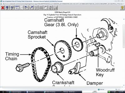 1990 buick century belt diagram 2003 buick century belt