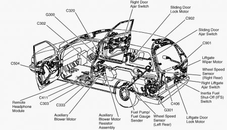 Wiring Diagrams 1999 Discovery together with 2003 Ford Windstar No Power To Inertia Switch in addition Heater Blend Door Actuator Location as well Ac Motor Starter Wiring Diagram besides 2000 Honda Crv Fuse Box. on where is the fuse box subaru outback 2001