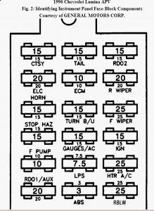 1996 chevy lumina fuse box 1992 chevy lumina fuse box diagram
