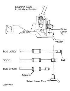 http://www.2carpros.com/forum/automotive_pictures/62217_Adjustment_1.jpg