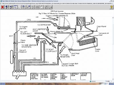 1994 ford tempo starter solenoid wiring 1993 ford tempo engine diagram 1994 ford tempo wiring ... #11