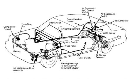 ford crown victoria suspension diagram