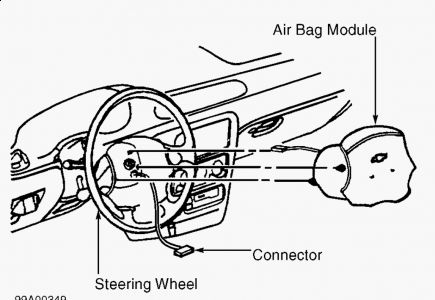 2003 Oldsmobile Alero Horn Wiring Diagram on oldsmobile start wiring diagram