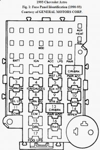 1990 Astro Van Fuse Panel Diagram - Today Diagram Database