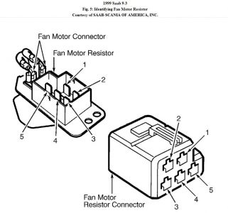 saab heater blower resistor location get free image about wiring diagram