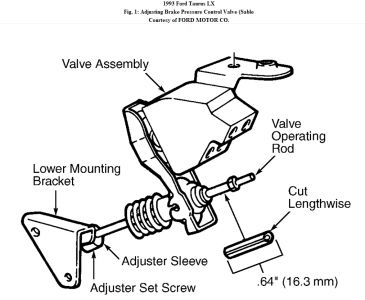 http://www.2carpros.com/forum/automotive_pictures/62217_BPCV_Adjustment_1.jpg