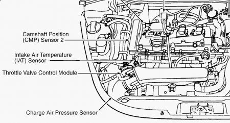 [DIAGRAM_5FD]  2000 Vw Beetle 1 8 Turbo Engine Diagram Wiring. 2001 vw beetle engine  diagram wiring diagram. vw beetle wiring diagram 2000 free wiring diagram.  2002 vw jetta parts diagram. 2000 vw passat | 2000 Vw Jetta Engine Diagram |  | A.2002-acura-tl-radio.info. All Rights Reserved.