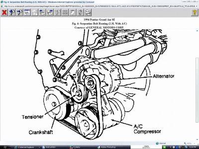 How Do You Change the Serpentine Belt? | 1994 Pontiac Grand Prix Engine Diagram |  | 2CarPros